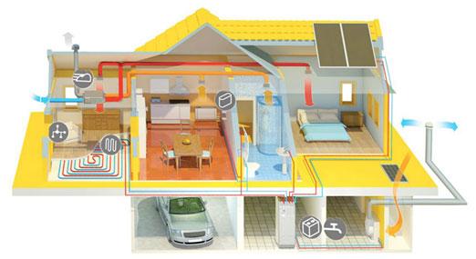 Ventilazione - Ricircolo aria casa ...